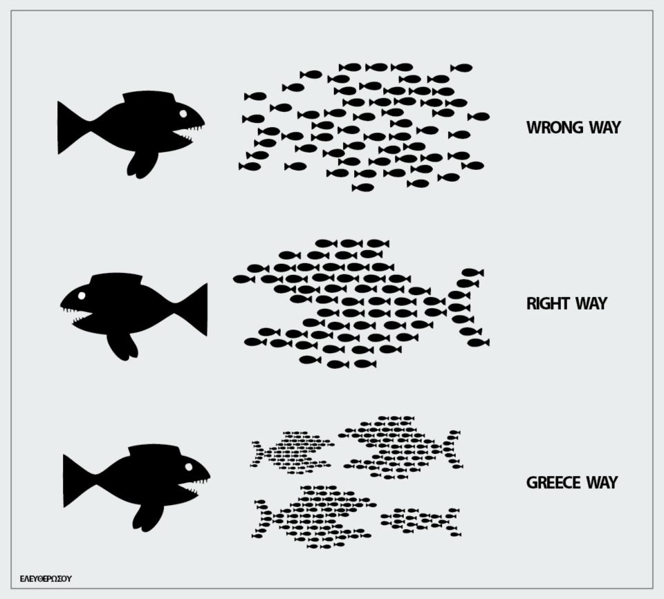 Big fish eat small fish greece way politis for Big fish eat small fish